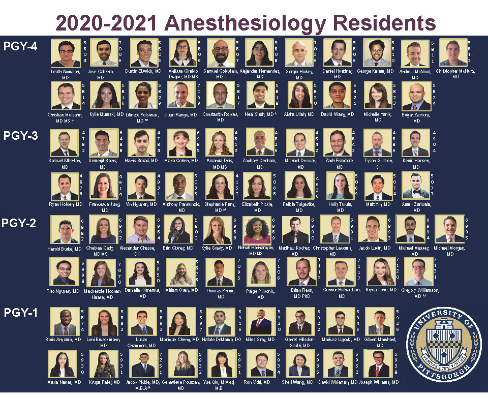 poster showing all the 2020-2021 residents